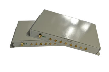 China 860 ~ 960 MHz Intelligent RFID Antenna Multiplexer High Performance up to 256 Antennas distributor