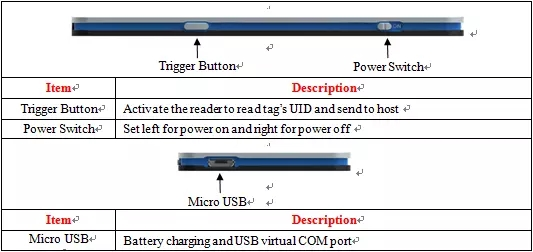 Bluetooth Handheld UHF RFID Reader 50cm Reading Distance With USB Interface