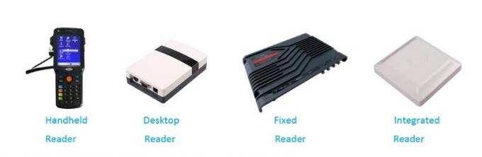 8 - Channel Long Range Fixed  UHF RFID  Reader With Low Power Dissipation